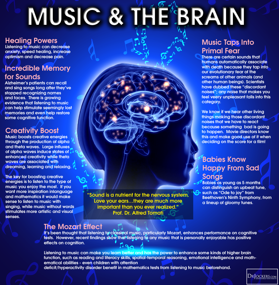 brainmusic_7benefitspic